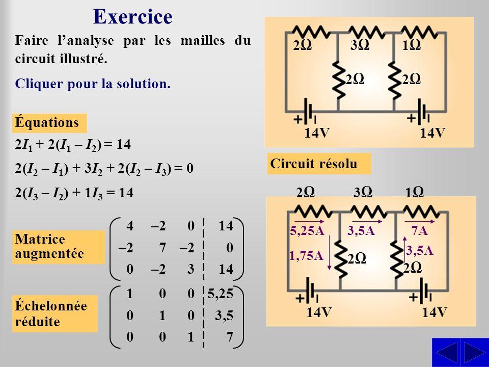 Exercice Faire lanalyse par les mailles du circuit illustré. Équations 2I 1 + 2(I 1 – I 2 ) = 14 2(I 2 – I 1 ) + 3I 2 + 2(I 2 – I 3 ) = 0 Échelonnée r