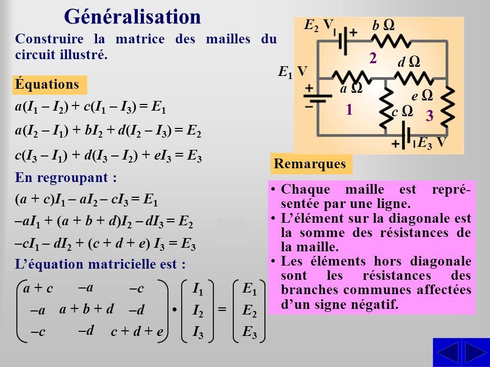 Généralisation Construire la matrice des mailles du circuit illustré. Équations a(I 1 – I 2 ) + c(I 1 – I 3 ) = E 1 a(I 2 – I 1 ) + bI 2 + d(I 2 – I 3