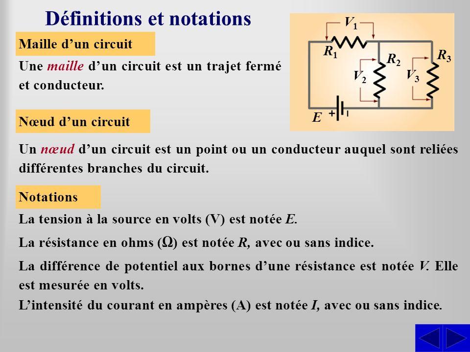 Maille dun circuit Définitions et notations Une maille dun circuit est un trajet fermé et conducteur. Nœud dun circuit Un nœud dun circuit est un poin