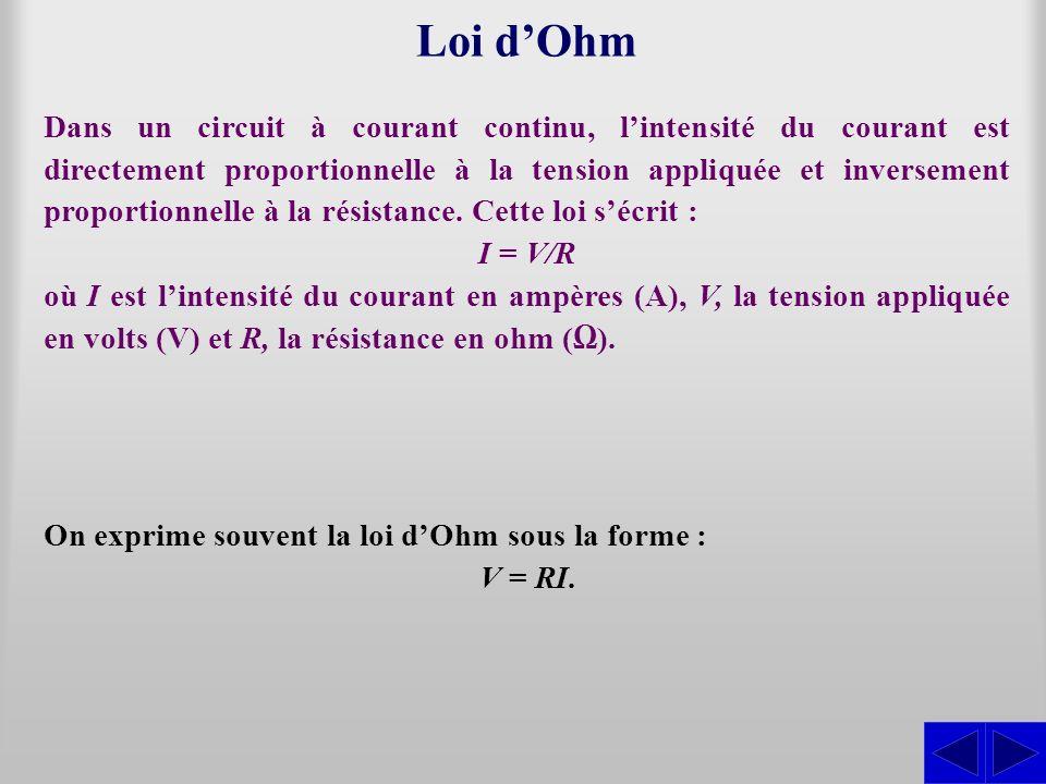 Loi dOhm Dans un circuit à courant continu, lintensité du courant est directement proportionnelle à la tension appliquée et inversement proportionnell