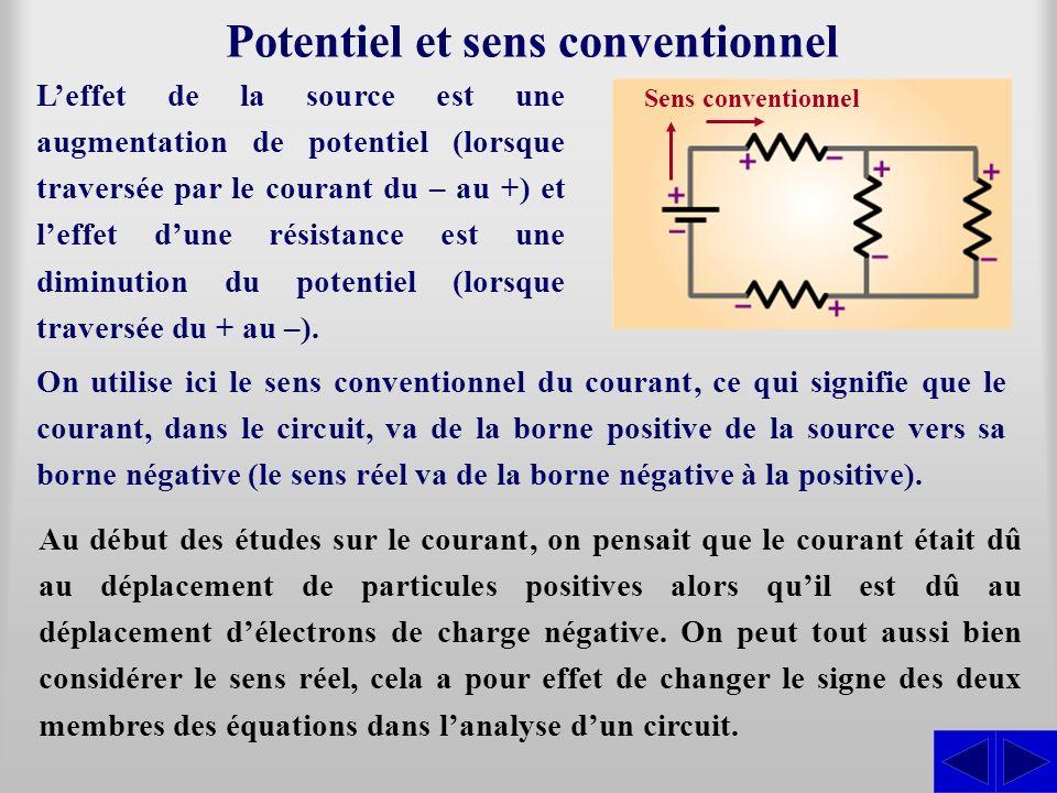 Potentiel et sens conventionnel Leffet de la source est une augmentation de potentiel (lorsque traversée par le courant du – au +) et leffet dune rési