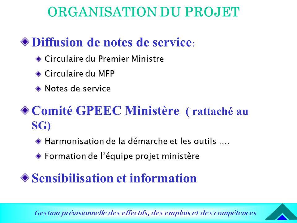 Gestion prévisionnelle des effectifs, des emplois et des compétences : Diffusion de notes de service : Circulaire du Premier Ministre Circulaire du MF