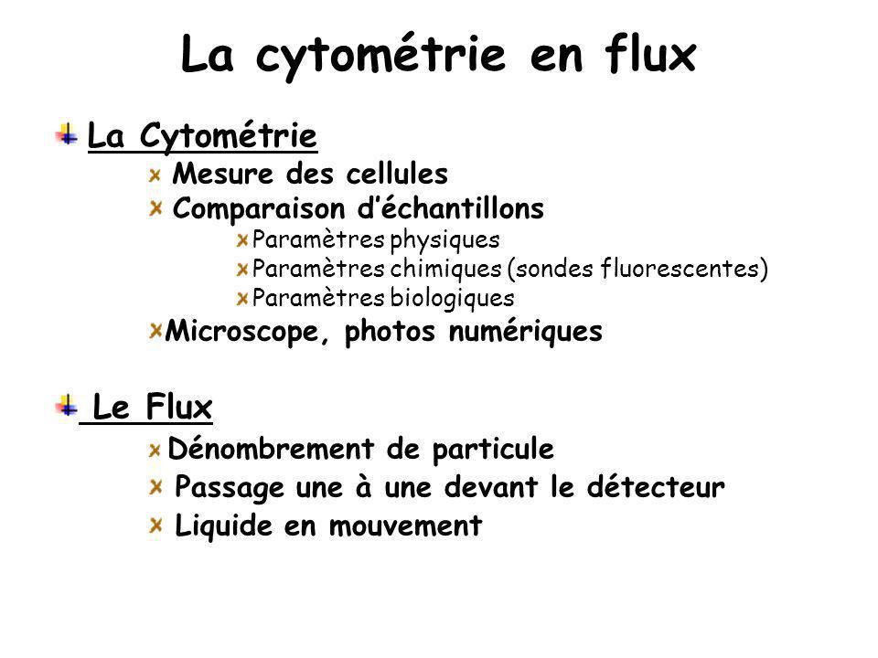 La cytométrie en flux La Cytométrie Mesure des cellules Comparaison déchantillons Paramètres physiques Paramètres chimiques (sondes fluorescentes) Par
