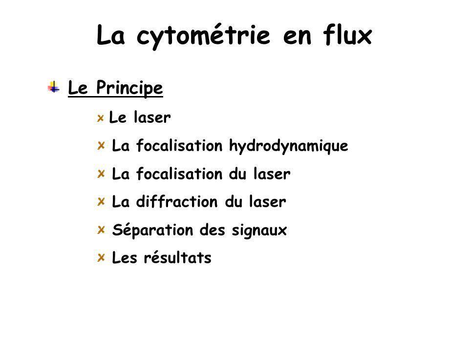 La cytométrie en flux Le Principe Le laser La focalisation hydrodynamique La focalisation du laser La diffraction du laser Séparation des signaux Les