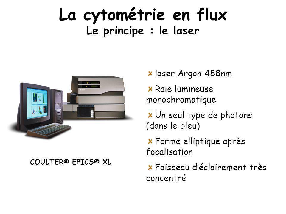 La cytométrie en flux Le principe : le laser laser Argon 488nm Raie lumineuse monochromatique Un seul type de photons (dans le bleu) Forme elliptique