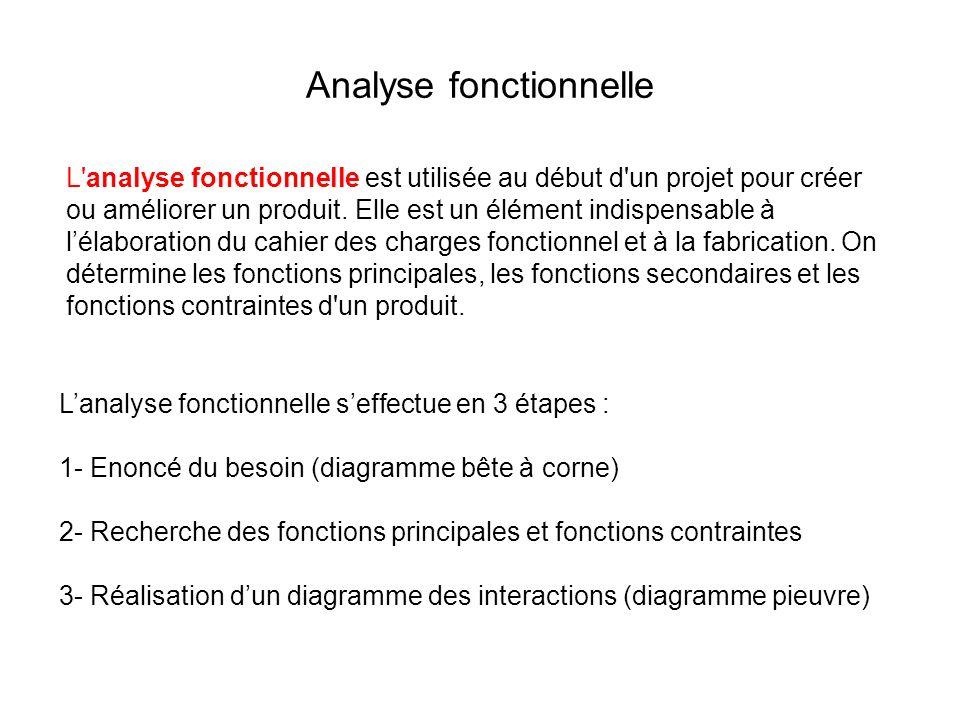 Analyse fonctionnelle L analyse fonctionnelle est utilisée au début d un projet pour créer ou améliorer un produit.