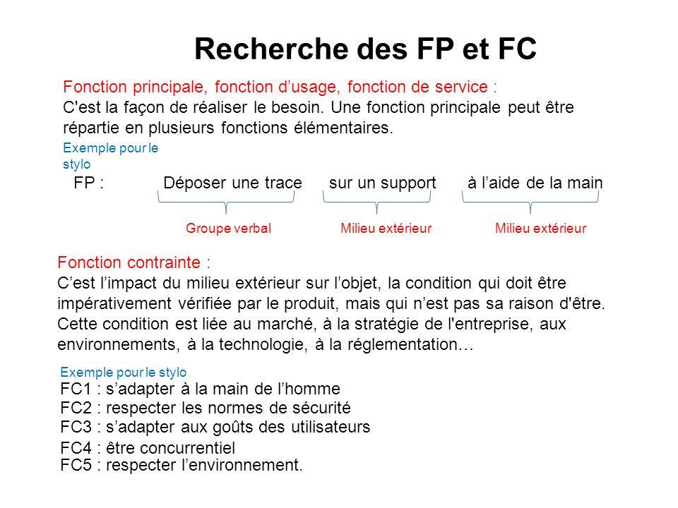 Recherche des FP et FC Fonction principale, fonction dusage, fonction de service : C est la façon de réaliser le besoin.