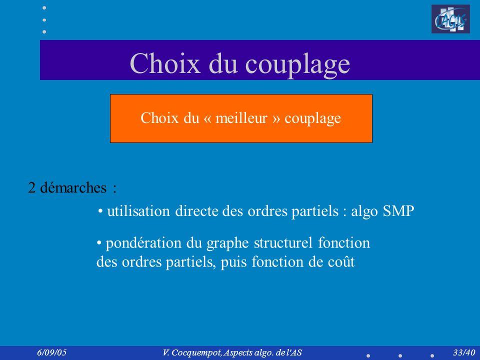 6/09/05V. Cocquempot, Aspects algo. de l'AS pour la surveillance