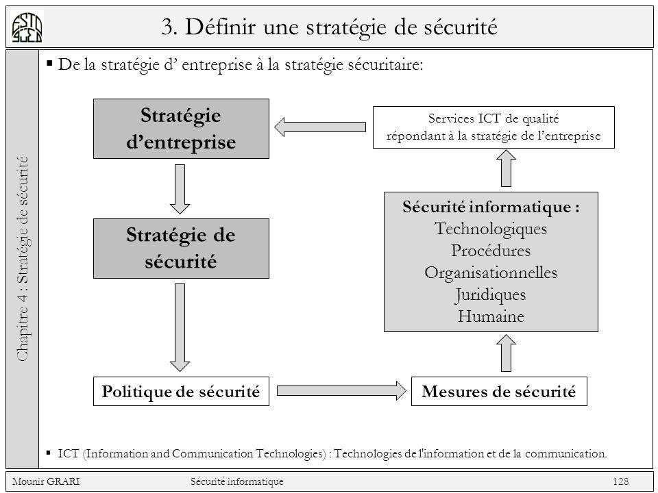 3. Définir une stratégie de sécurité De la stratégie d entreprise à la stratégie sécuritaire: ICT (Information and Communication Technologies) : Techn