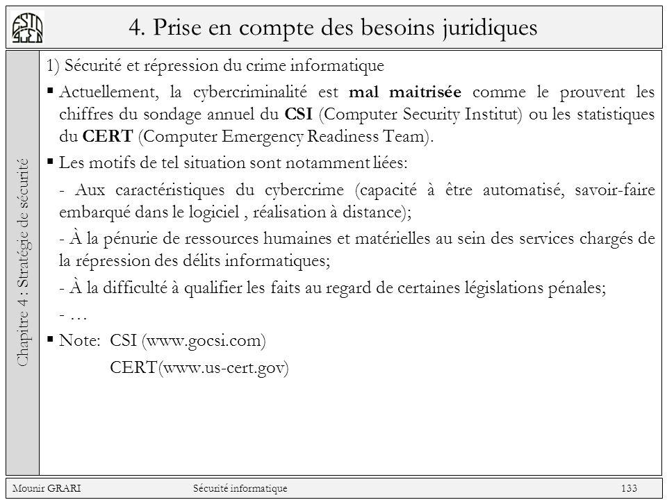 4. Prise en compte des besoins juridiques 1) Sécurité et répression du crime informatique Actuellement, la cybercriminalité est mal maitrisée comme le