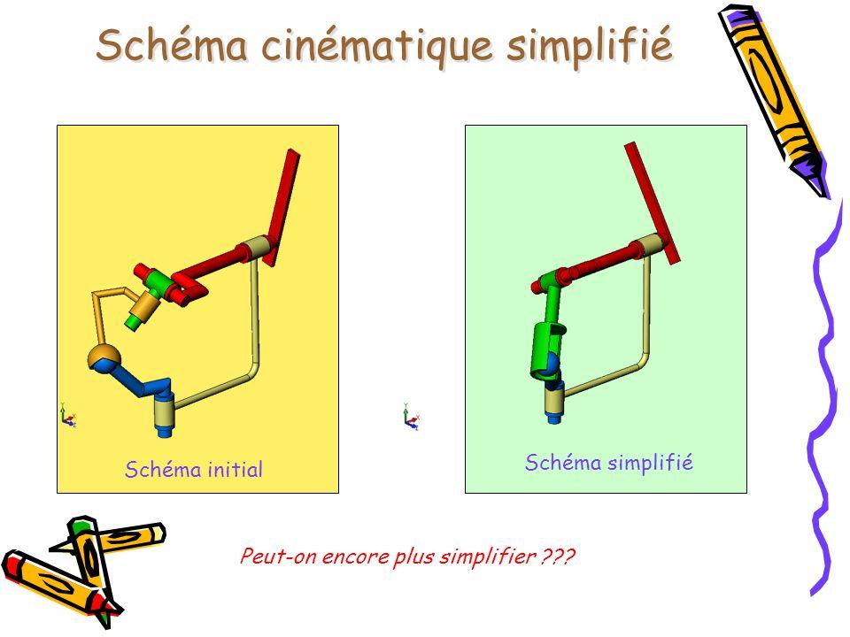 Schéma cinématique simplifié Schéma initial Schéma simplifié Peut-on encore plus simplifier ???
