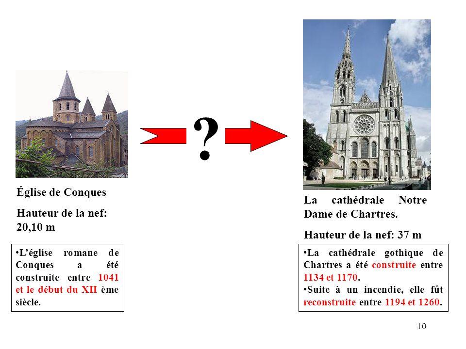 Église de Conques Hauteur de la nef: 20,10 m La cathédrale Notre Dame de Chartres. Hauteur de la nef: 37 m ? 10 Léglise romane de Conques a été constr
