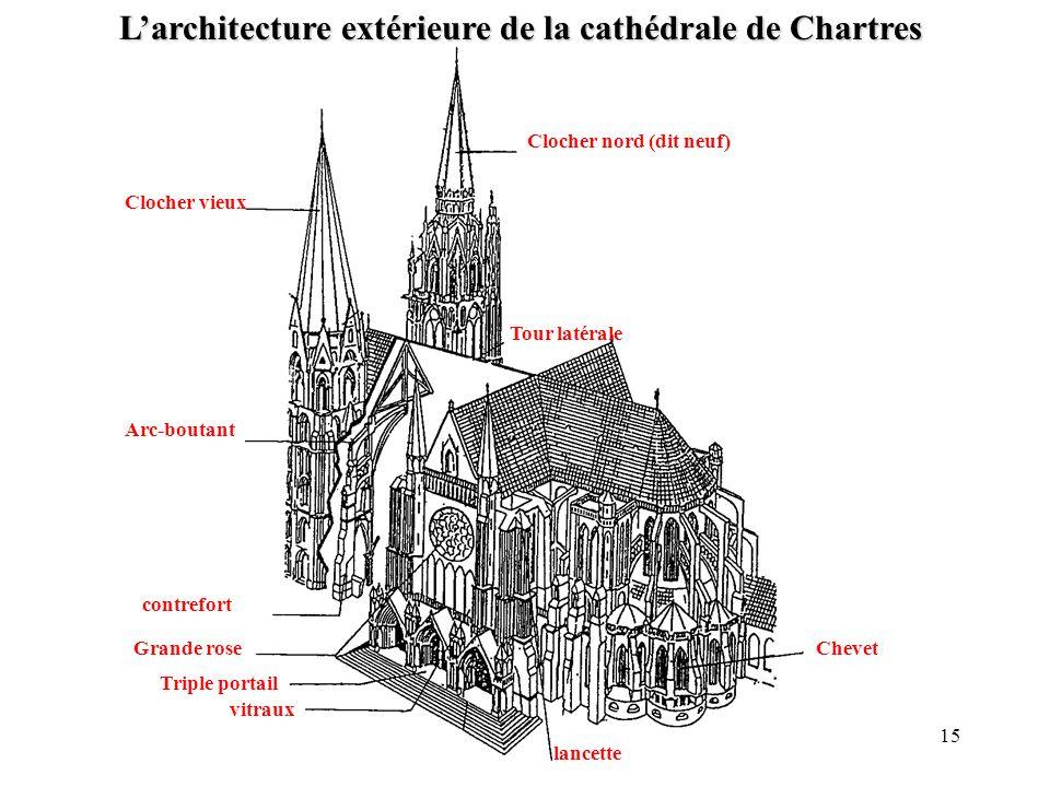 Clocher vieux Clocher nord (dit neuf) Arc-boutant contrefort Tour latérale Grande rose Triple portail Chevet lancette Larchitecture extérieure de la c