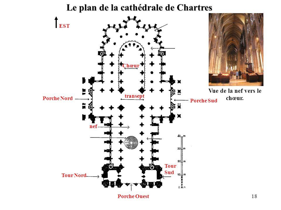 Le plan de la cathédrale de Chartres EST Tour Nord Tour Sud Porche Nord Porche Sud nef transept Chœur Porche Ouest18 Vue de la nef vers le chœur.
