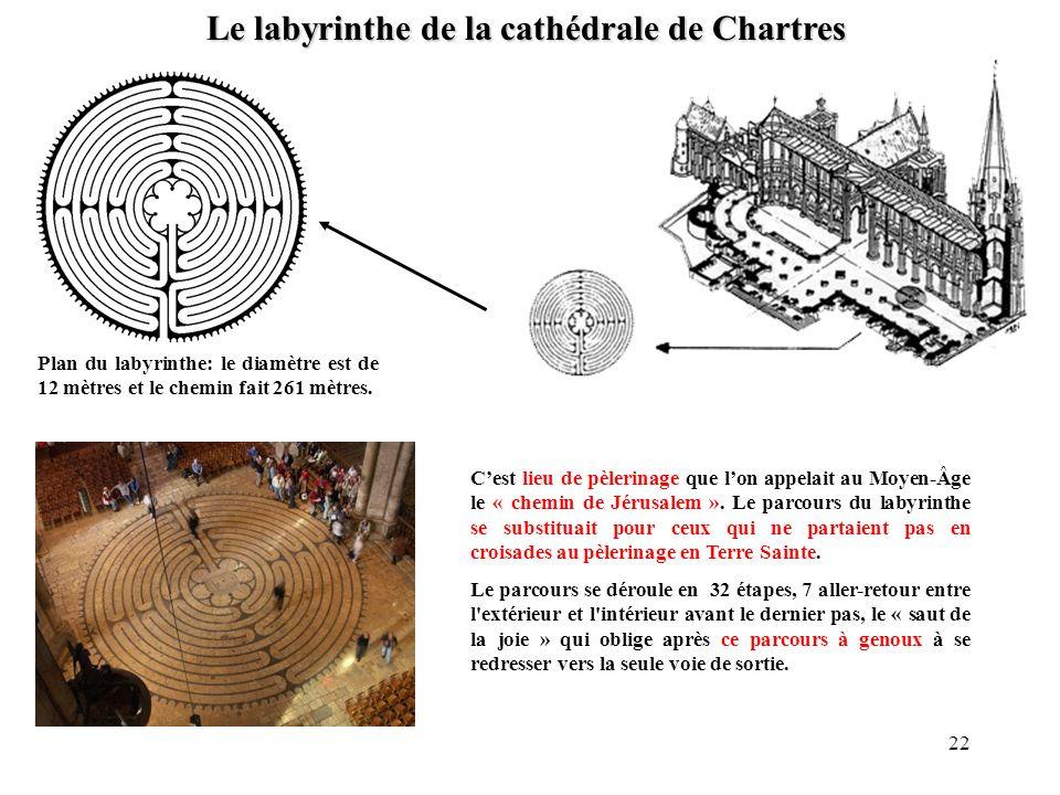 Le labyrinthe de la cathédrale de Chartres Plan du labyrinthe: le diamètre est de 12 mètres et le chemin fait 261 mètres. Cest lieu de pèlerinage que