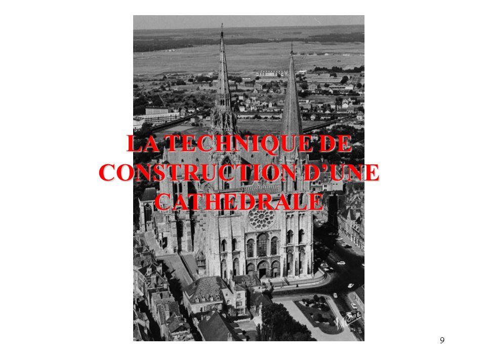 Église de Conques Hauteur de la nef: 20,10 m La cathédrale Notre Dame de Chartres.