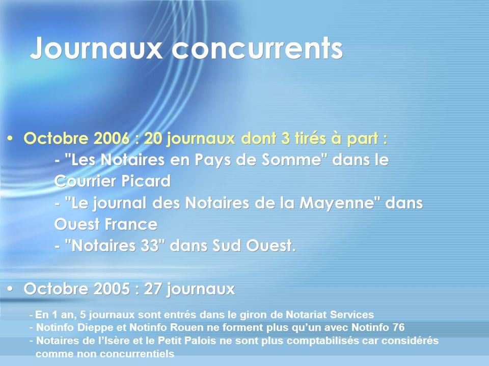 Journaux concurrents Octobre 2006 : 20 journaux dont 3 tirés à part : -