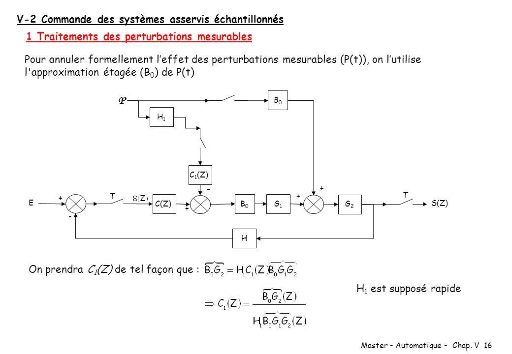 Master - Automatique - Chap. V 16 V-2 Commande des systèmes asservis échantillonnés 1 Traitements des perturbations mesurables Pour annuler formelleme
