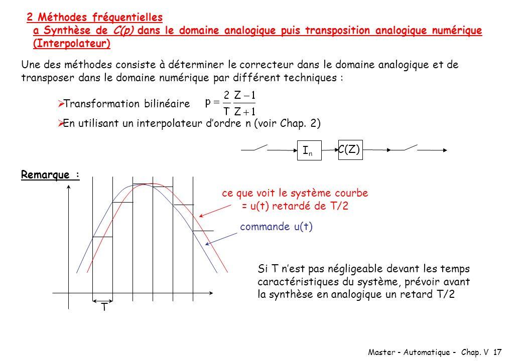 Master - Automatique - Chap. V 17 2 Méthodes fréquentielles a Synthèse de C(p) dans le domaine analogique puis transposition analogique numérique (Int