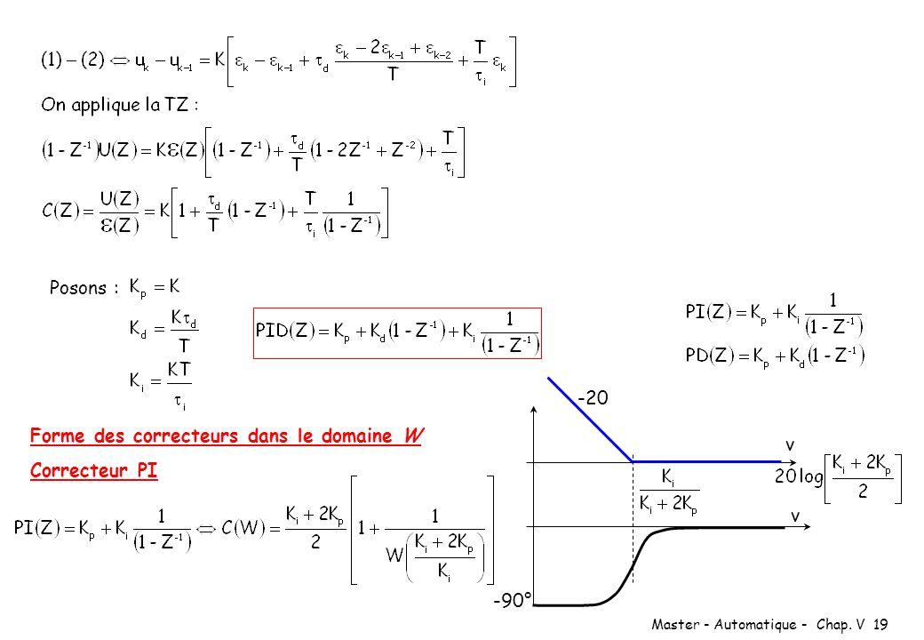 Master - Automatique - Chap. V 19 Posons : Forme des correcteurs dans le domaine W Correcteur PI -20 -90° v v