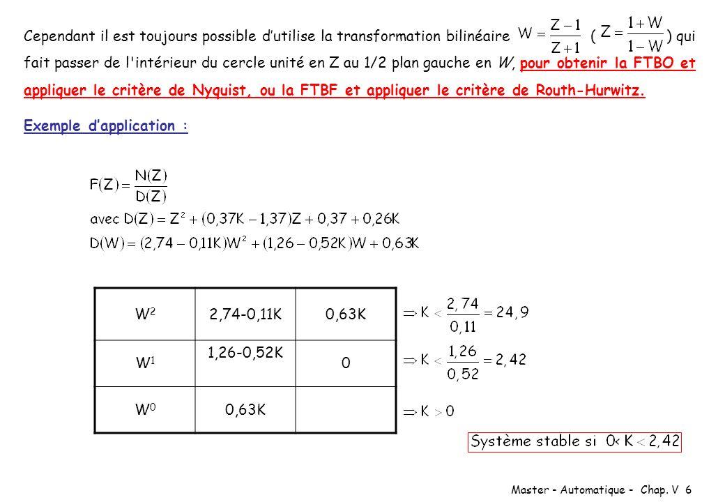 Master - Automatique - Chap. V 6 Cependant il est toujours possible dutilise la transformation bilinéaire ( ) qui fait passer de l'intérieur du cercle