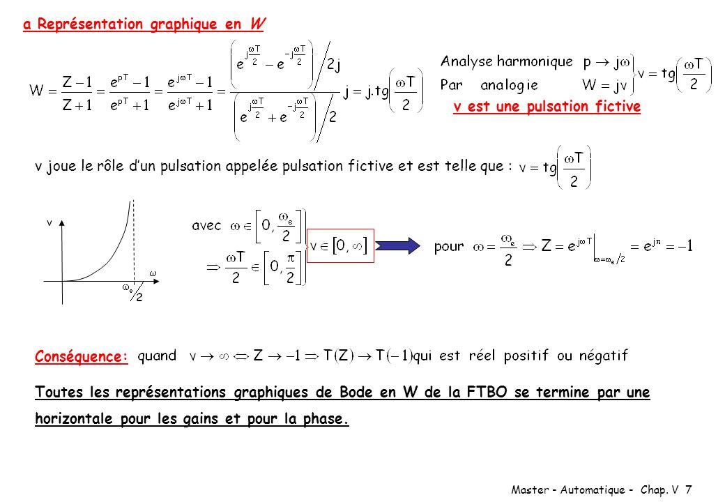 Master - Automatique - Chap. V 7 a Représentation graphique en W v est une pulsation fictive v joue le rôle dun pulsation appelée pulsation fictive et
