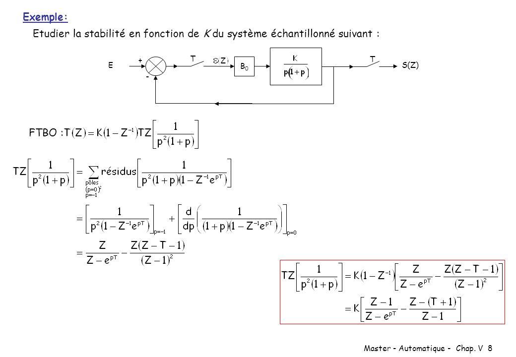 Master - Automatique - Chap. V 8 Exemple: Etudier la stabilité en fonction de K du système échantillonné suivant : S(Z)E - B0B0 + T T FTBO :