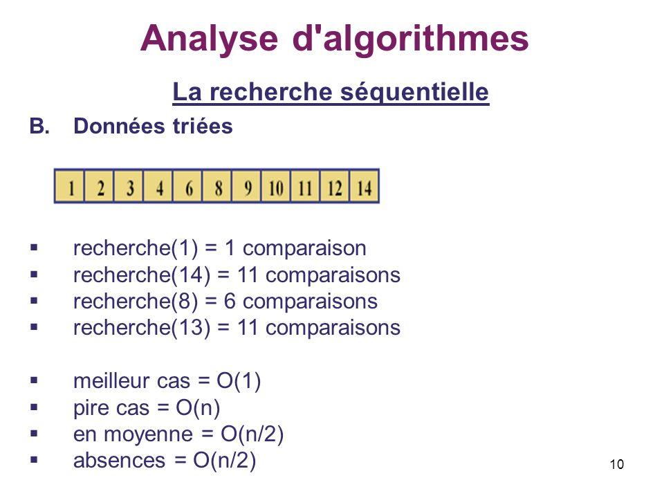 10 Analyse d'algorithmes La recherche séquentielle B.Données triées recherche(1) = 1 comparaison recherche(14) = 11 comparaisons recherche(8) = 6 comp