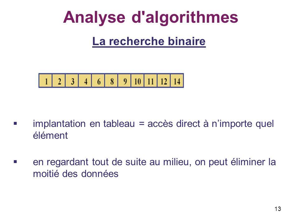13 Analyse d'algorithmes La recherche binaire implantation en tableau = accès direct à nimporte quel élément en regardant tout de suite au milieu, on