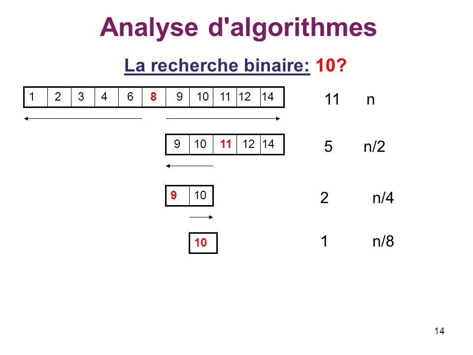 14 Analyse d'algorithmes La recherche binaire: 10? 1 2 3 4 6 8 9 10 11 12 14 9 10 11 12 14 9 10 10 11 n 5 n/2 2 n/4 1 n/8