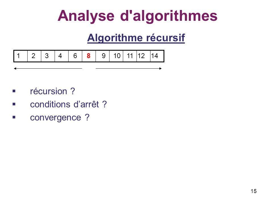 15 Analyse d'algorithmes Algorithme récursif récursion ? conditions darrêt ? convergence ? 1 2 3 4 6 8 9 10 11 12 14