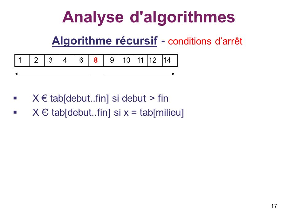 17 Analyse d algorithmes Algorithme récursif - conditions darrêt X tab[debut..fin] si debut > fin X Є tab[debut..fin] si x = tab[milieu] 1 2 3 4 6 8 9 10 11 12 14