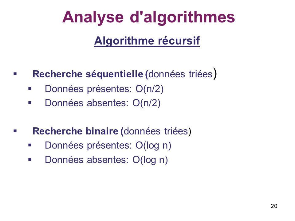 20 Analyse d'algorithmes Algorithme récursif Recherche séquentielle (données triées ) Données présentes: O(n/2) Données absentes: O(n/2) Recherche bin