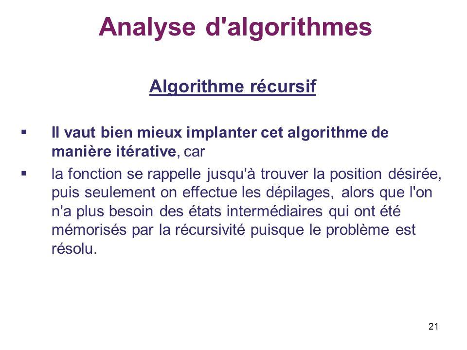 21 Analyse d'algorithmes Algorithme récursif Il vaut bien mieux implanter cet algorithme de manière itérative, car la fonction se rappelle jusqu'à tro