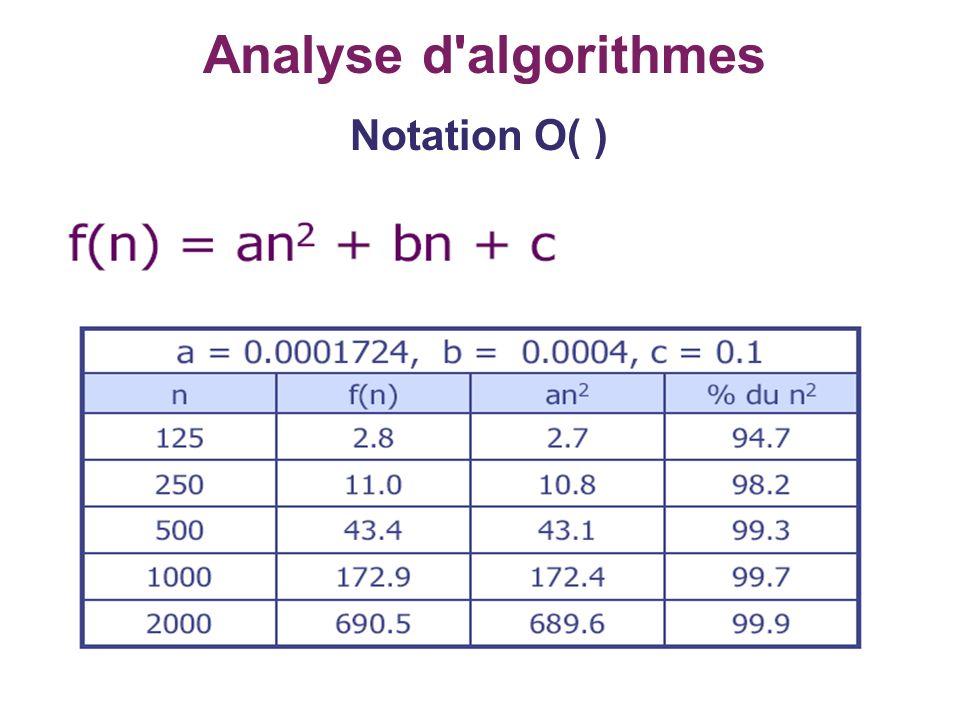 3 Analyse d'algorithmes Notation O( )