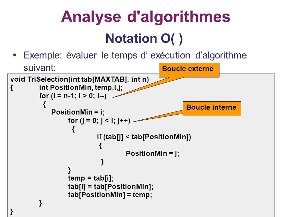 5 Analyse d'algorithmes Notation O( ) Exemple: évaluer le temps d exécution dalgorithme suivant: void TriSelection(int tab[MAXTAB], int n) { int Posit