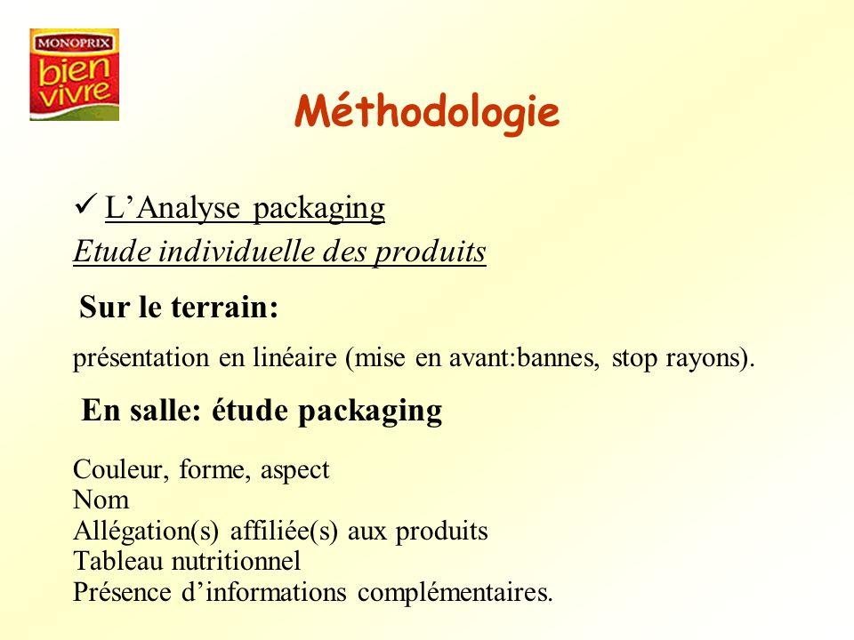 Méthodologie LAnalyse packaging Etude individuelle des produits Sur le terrain: présentation en linéaire (mise en avant:bannes, stop rayons). En salle