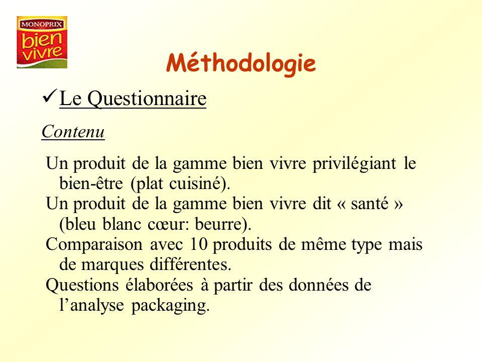 Méthodologie Le Questionnaire Contenu Un produit de la gamme bien vivre privilégiant le bien-être (plat cuisiné). Un produit de la gamme bien vivre di