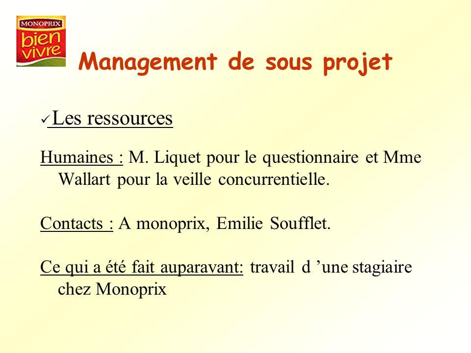 Management de sous projet Les ressources Humaines : M. Liquet pour le questionnaire et Mme Wallart pour la veille concurrentielle. Contacts : A monopr