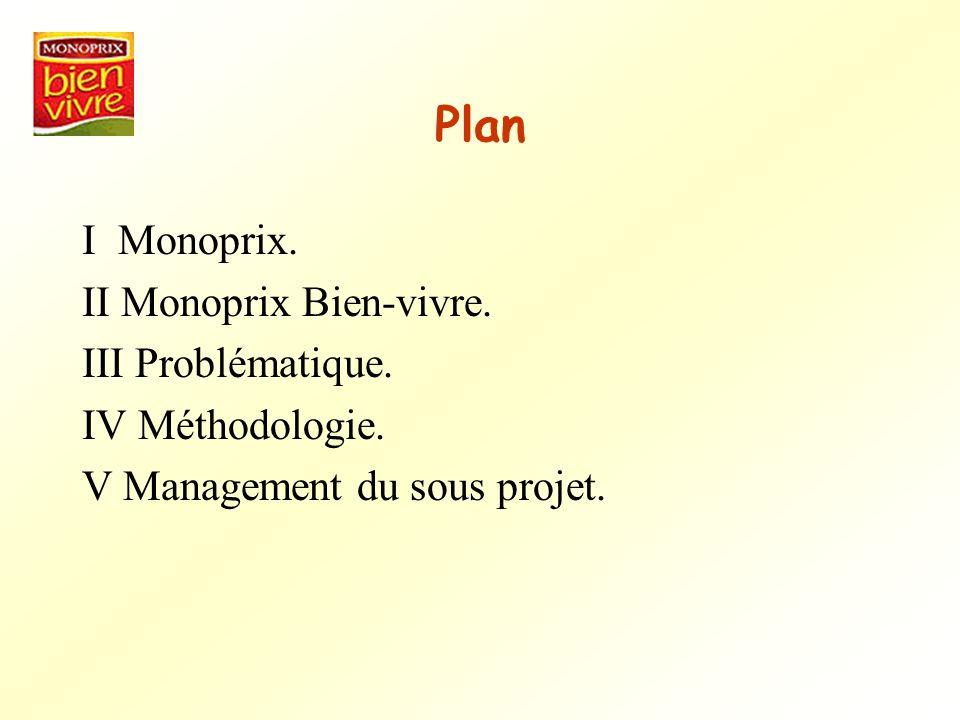 Plan I Monoprix. II Monoprix Bien-vivre. III Problématique. IV Méthodologie. V Management du sous projet.