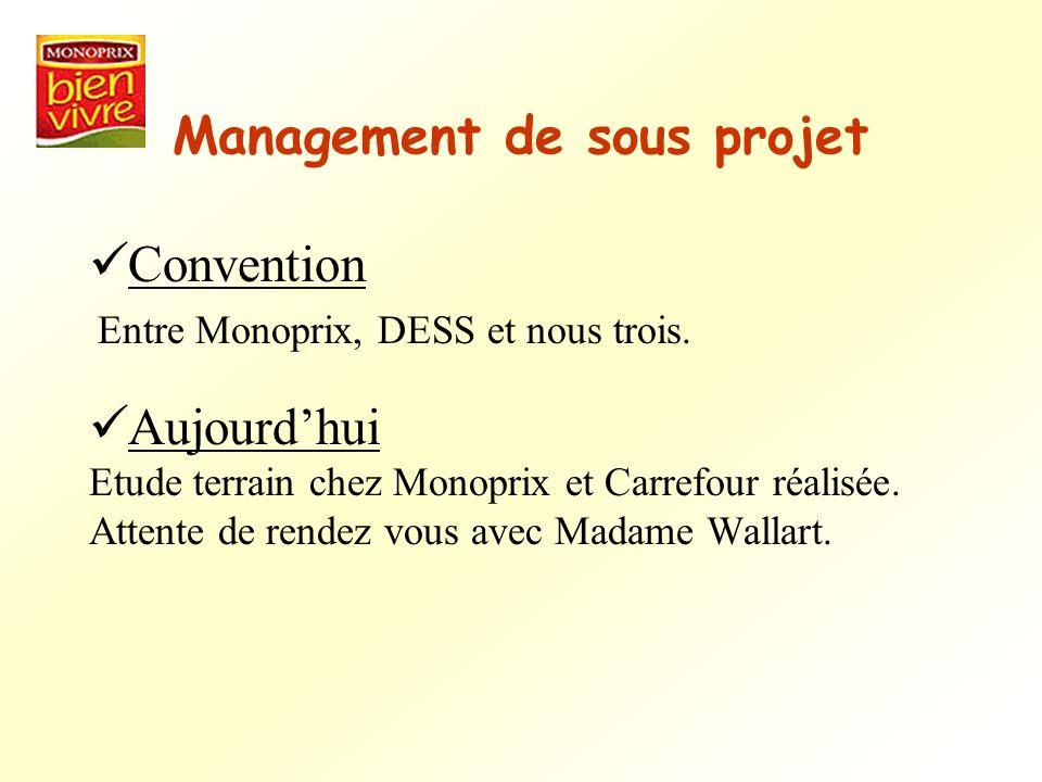 Management de sous projet Convention Entre Monoprix, DESS et nous trois. Aujourdhui Etude terrain chez Monoprix et Carrefour réalisée. Attente de rend