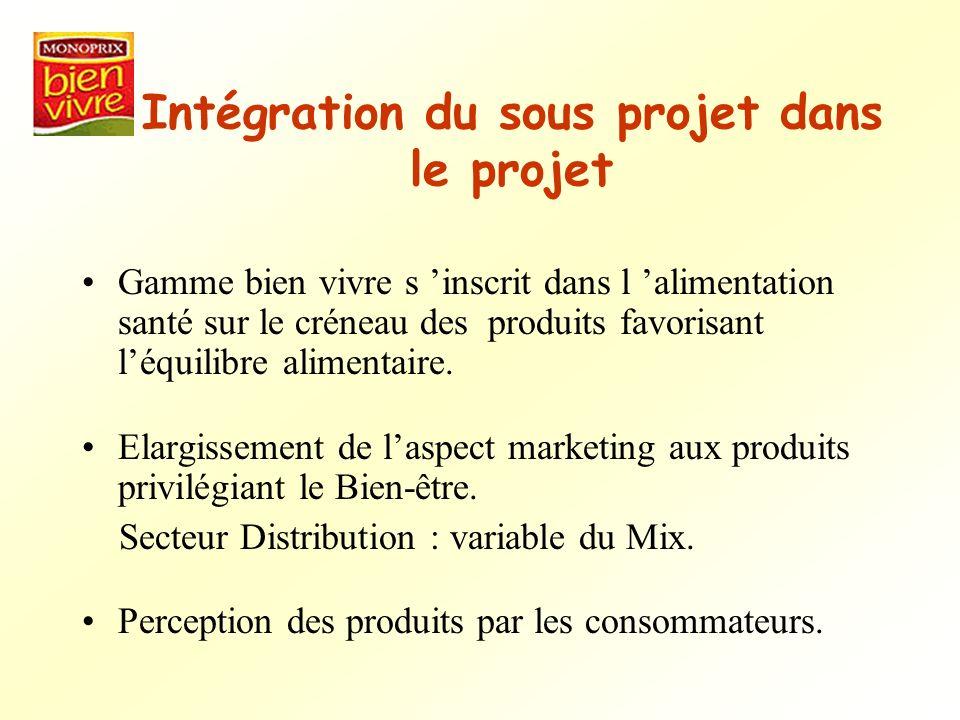Intégration du sous projet dans le projet Gamme bien vivre s inscrit dans l alimentation santé sur le créneau des produits favorisant léquilibre alime