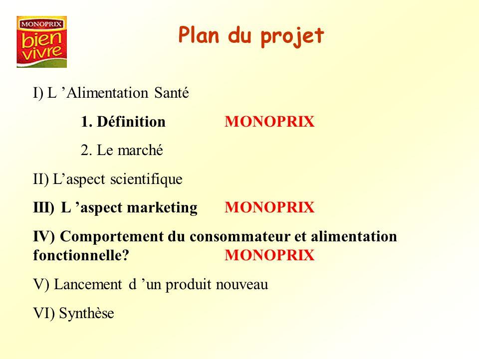 I) L Alimentation Santé 1. DéfinitionMONOPRIX 2. Le marché II) Laspect scientifique III) L aspect marketingMONOPRIX IV) Comportement du consommateur e