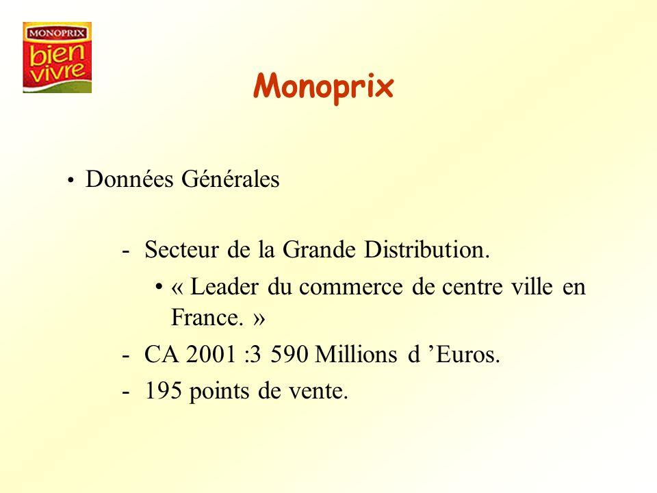 Monoprix - Secteur de la Grande Distribution. « Leader du commerce de centre ville en France. » - CA 2001 :3 590 Millions d Euros. - 195 points de ven