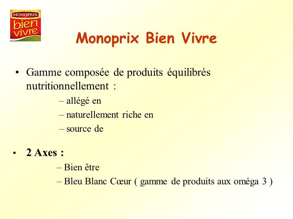 Monoprix Bien Vivre Gamme composée de produits équilibrés nutritionnellement : –allégé en –naturellement riche en –source de 2 Axes : –Bien être –Bleu