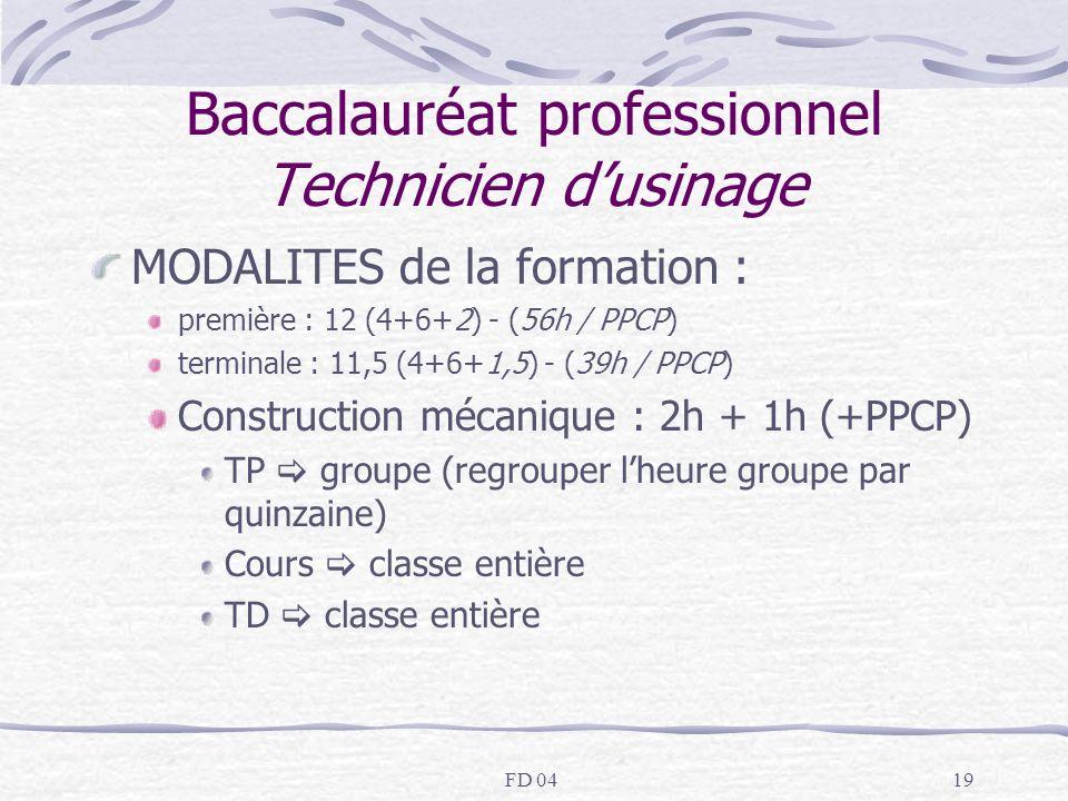 FD 0419 Baccalauréat professionnel Technicien dusinage MODALITES de la formation : première : 12 (4+6+2) - (56h / PPCP) terminale : 11,5 (4+6+1,5) - (