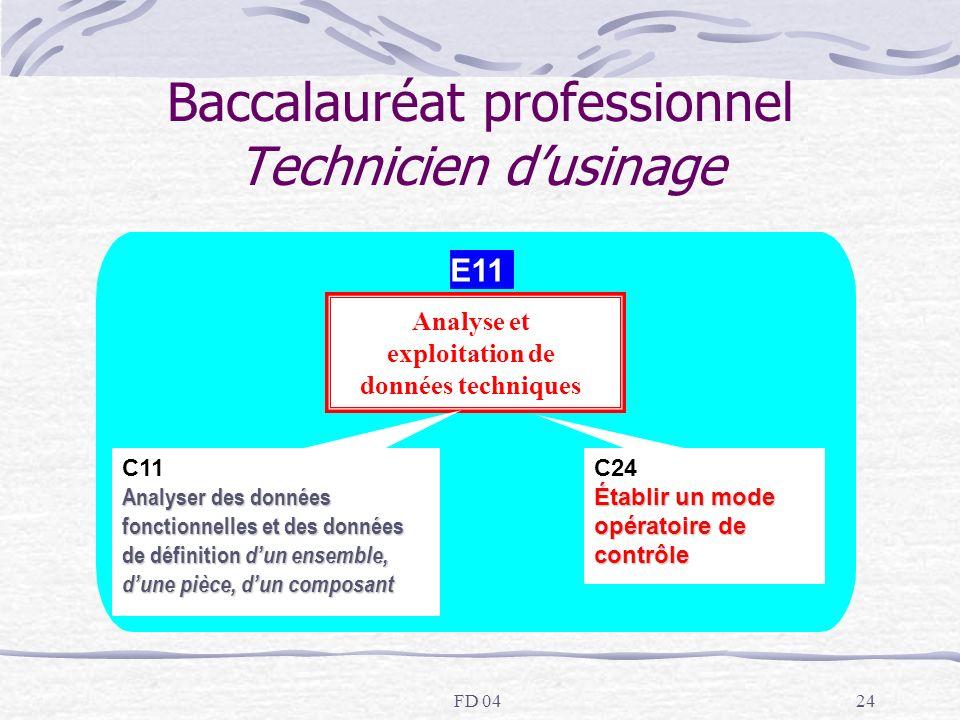 FD 0424 Baccalauréat professionnel Technicien dusinage E11 Analyse et exploitation de données techniques C11 Analyser des données fonctionnelles et de