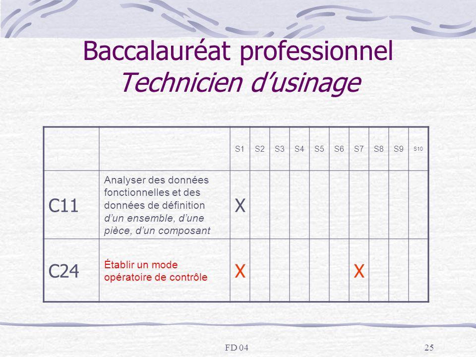 FD 0425 Baccalauréat professionnel Technicien dusinage S1S2S3S4S5S6S7S8S9 S10 C11 Analyser des données fonctionnelles et des données de définition dun