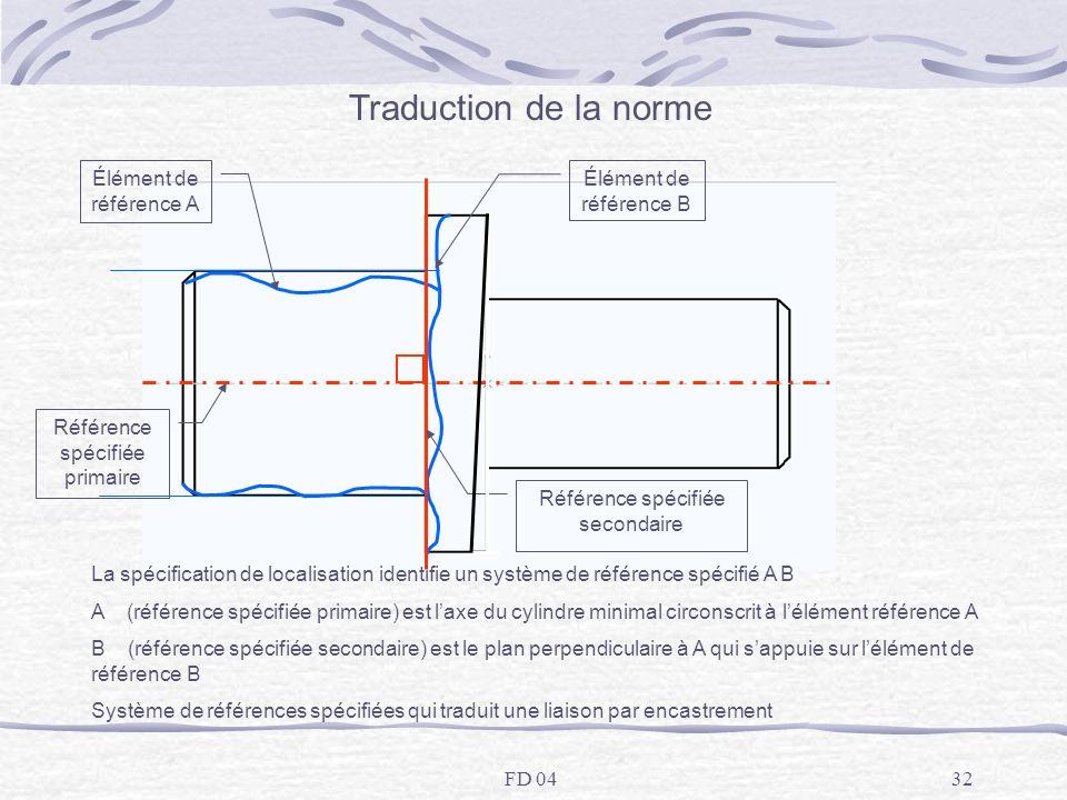 FD 0432 La spécification de localisation identifie un système de référence spécifié A B A (référence spécifiée primaire) est laxe du cylindre minimal