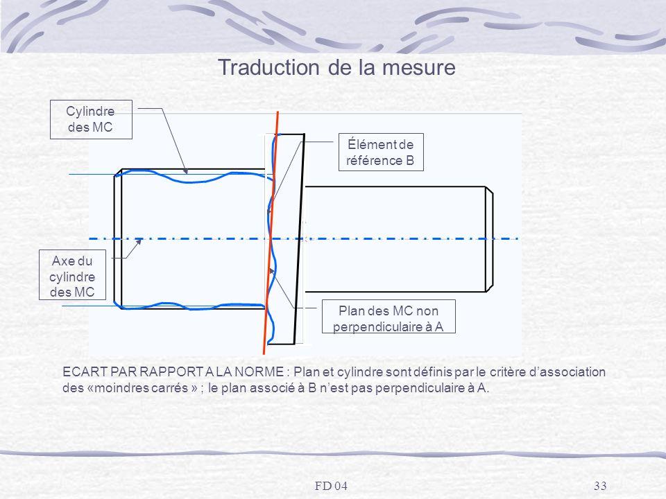 FD 0433 ECART PAR RAPPORT A LA NORME : Plan et cylindre sont définis par le critère dassociation des «moindres carrés » ; le plan associé à B nest pas